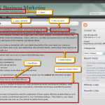 Highlighted areas of the About Page